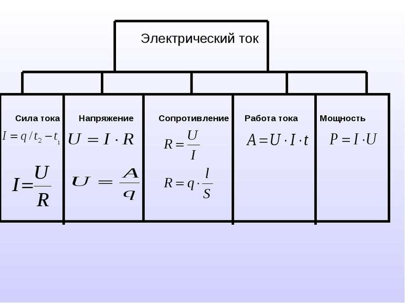 Как определить параметры светодиода ⋆ diodov.net