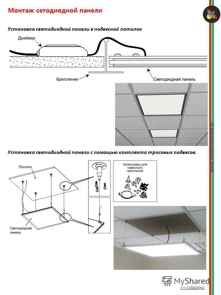 Как установить светодиодный светильник на подвесном потолке