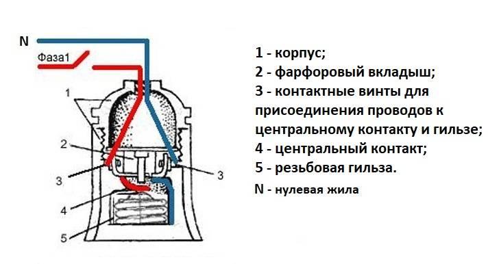 Как подключить провода к патрону люстры
