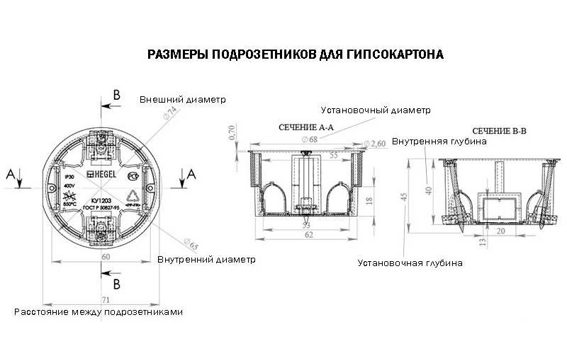 Как установить подрозетники в гипсокартон: порядок монтажа