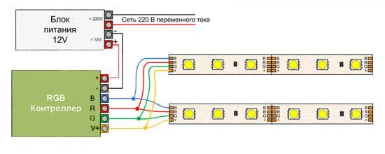 Светодиодная лента - как правильно установить и подключить