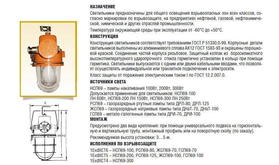 Светодиодные взрывозащищенные светильники: маркировка, характеристики и отличия от обычных