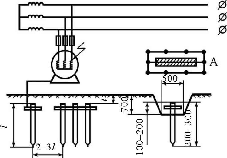 Защитное заземление в электроустановках (назначение, принцип действия, устройство, нормирование)