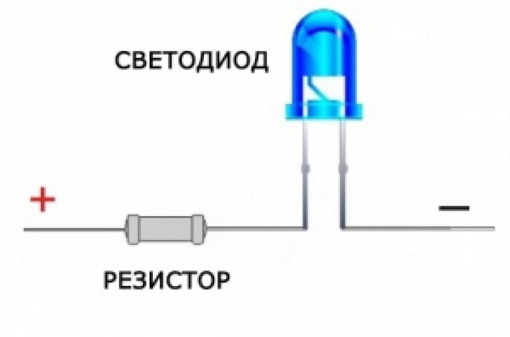 Особенности светодиодных ламп на напряжение 12 вольт