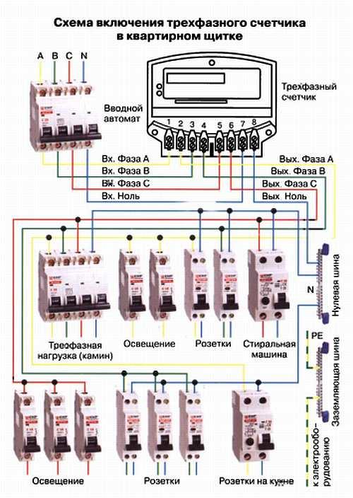 Правила подключения узо к однофазной сети без заземления: лучшие схемы + порядок работ