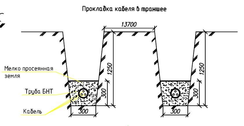 Как проложить кабель по забору согласно правилам. прокладка кабеля по металлоконструкциям