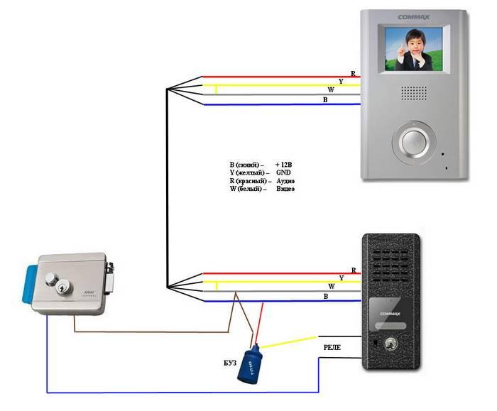 Самостоятельная установка домофона в частном доме