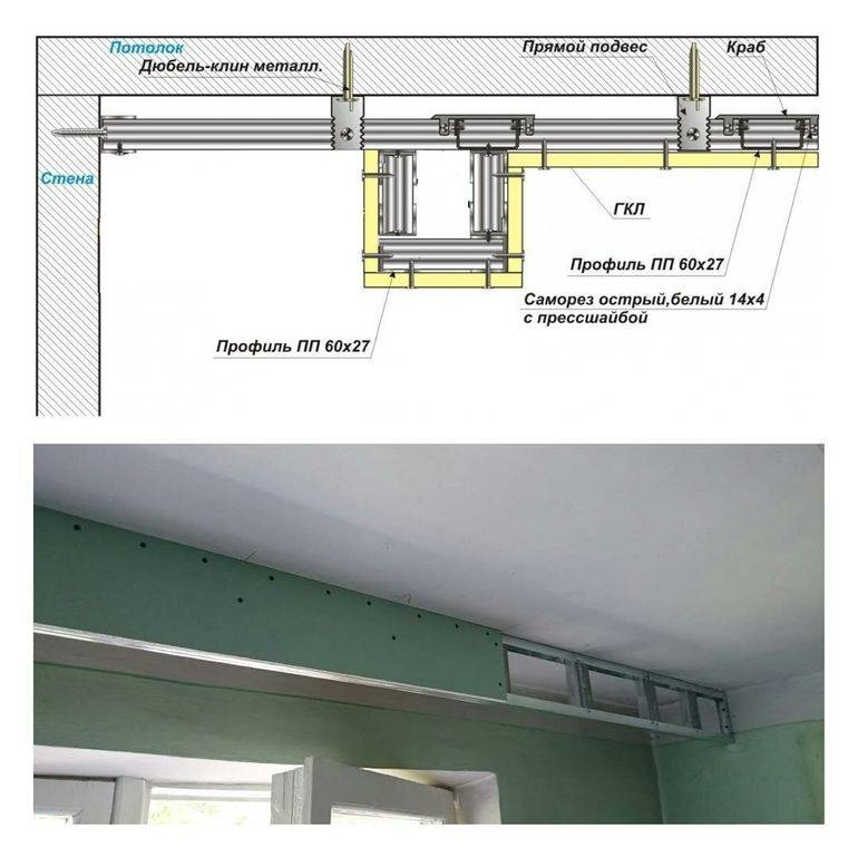 Монтаж двухуровневого потолка из гипсокартона с подсветкой   дневники ремонта obustroeno.club