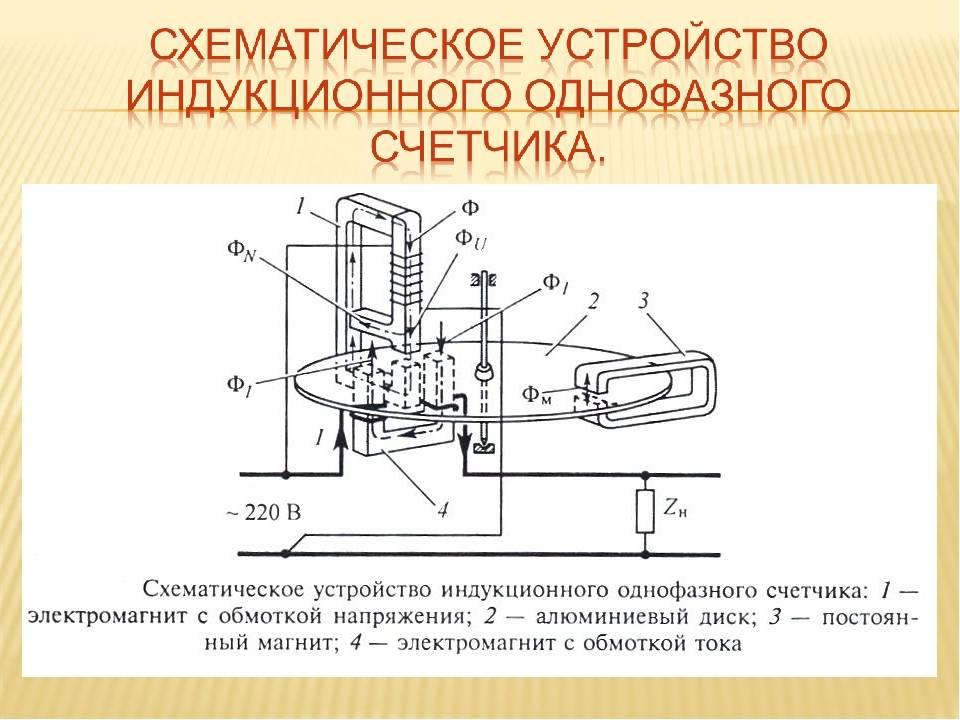 Принцип работы электронного счетчика