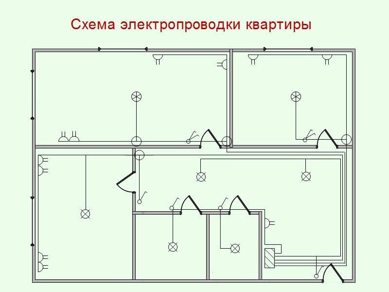 Можно ли менять проводку по частям и как это сделать правильно?