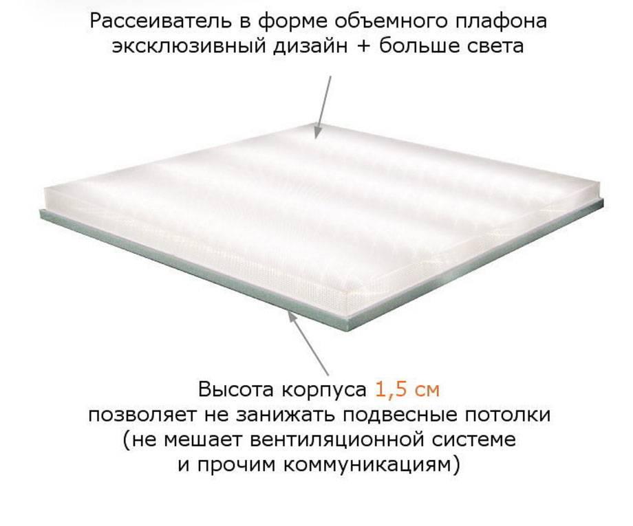 Светодиодные светильники для потолков армстронг — особенности, преимущества и недостатки