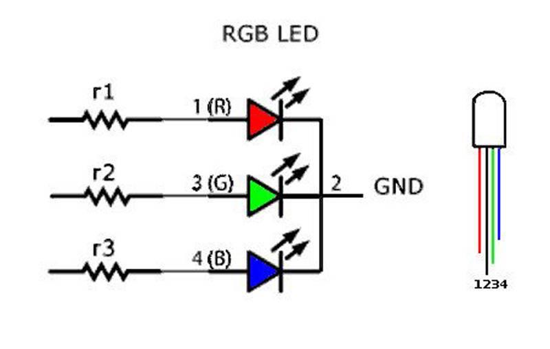Rgb подсветка: что это, где применяется, как подобрать светодиодную ленту, что значит цвет свечения