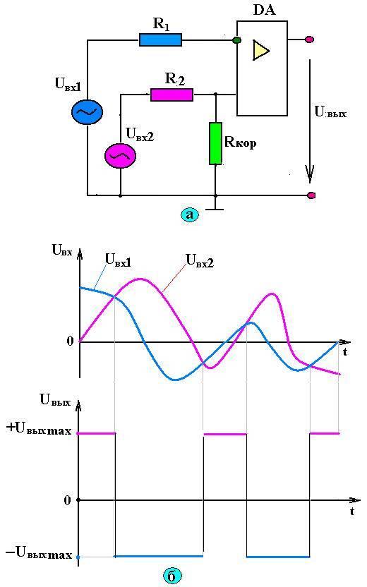 9 аналоговые компараторы напряжений - студизба