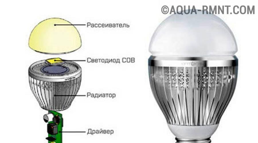 Недостатки светодиодных ламп что в них плохого. светодиодные лампы. виды, характеристики, преимущества, недостатки