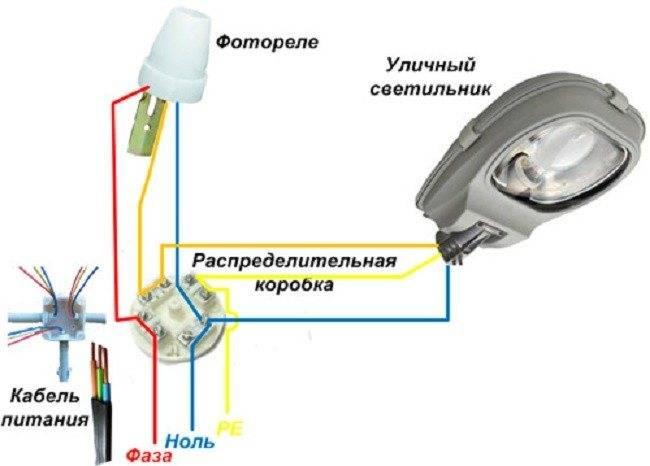 Фотореле для уличного освещения: все что нужно знать