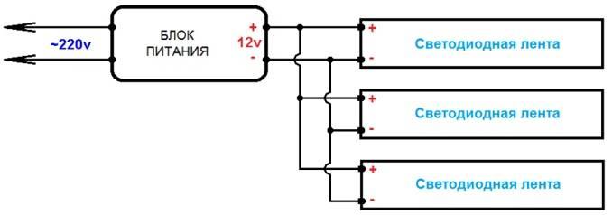 Светодиодная лента на 220в, подключение и отличие от ленты на 12 вольт
