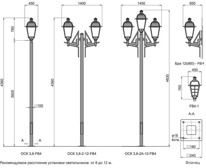 Расстояние между столбами освещения: какое должно быть и от чего зависит