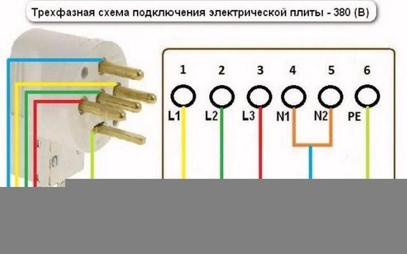 Рекомендации по установке розетки для электроплиты