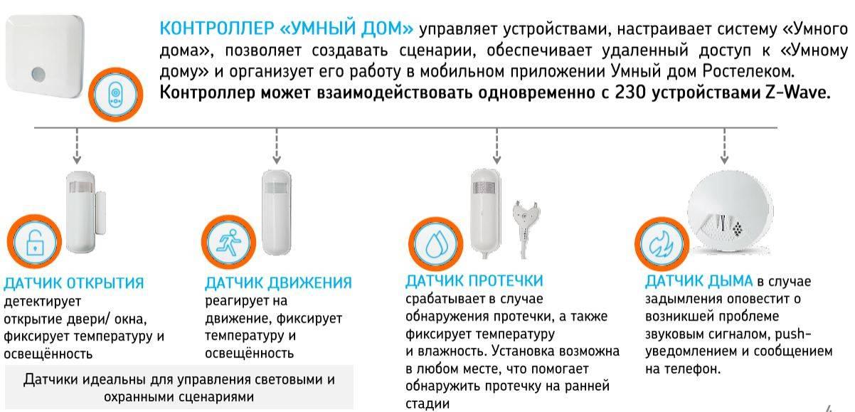 Способы подключения и настройки датчиков движения к уличным фонарям