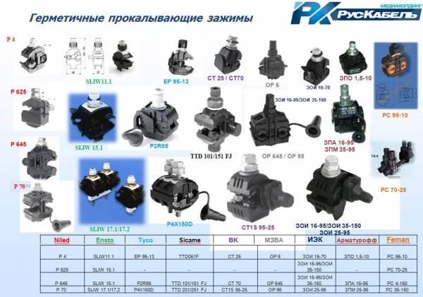 Способы подключения сип к автомату и к счетчику, ввод в частный дом – самэлектрик.ру