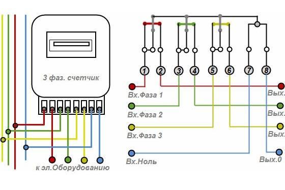 Схема трехфазного счетчика - советы электрика - electro genius