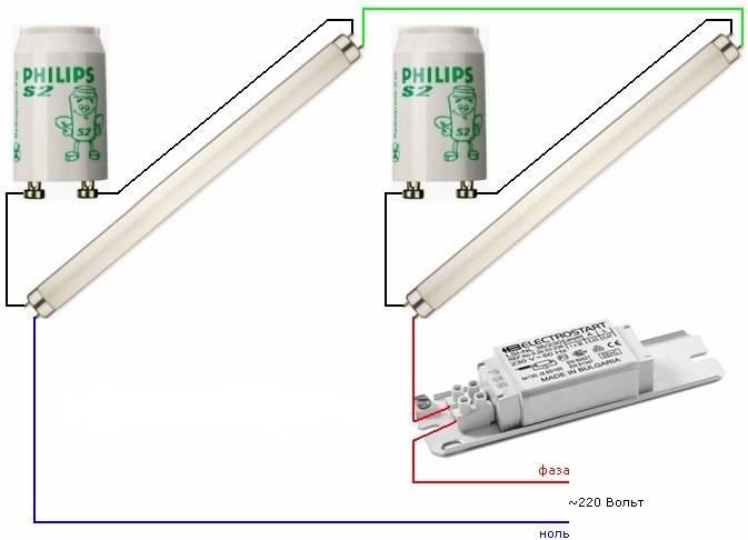 Дроссель для люминесцентных ламп: для чего нужен, виды, схема индукционного, как подключить, принцип работы электромагнитного