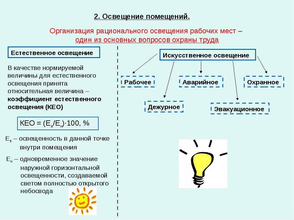 Нормы освещенности рабочих мест и производственных помещений - супер бизнес