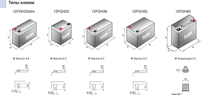 Емкость аккумуляторной батареи - важный показатель при выборе акб