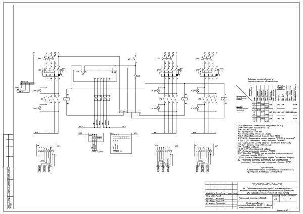 Шкаф электрический, назначение, разновидности и критерии выбора