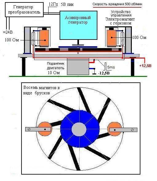 Схема подключения электродвигателя - обзор лучших способов для типовых конфигураций