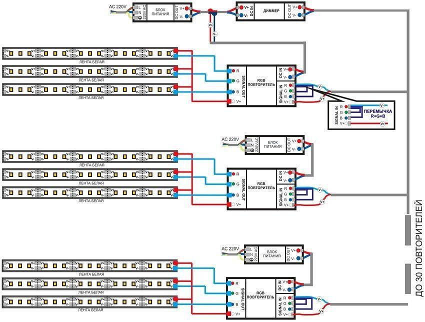 Как подключить цветную светодиодную ленту с пультом: схемы и способы подключения