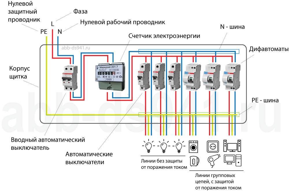 Узо или дифференциальный автомат: что выбрать и как отличить