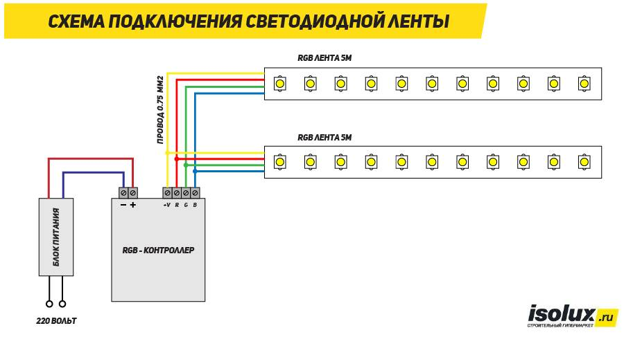 Подключение светодиодной ленты к сети 220в схема