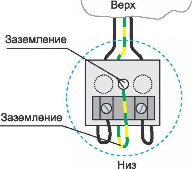 Как подключить розетку с заземлением – монтаж, схема подключения и особенности установки розетки