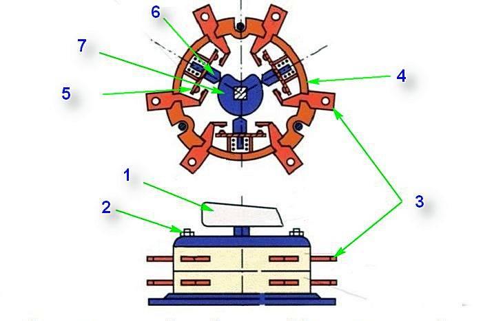 Пакетный выключатель: схема и устройство
