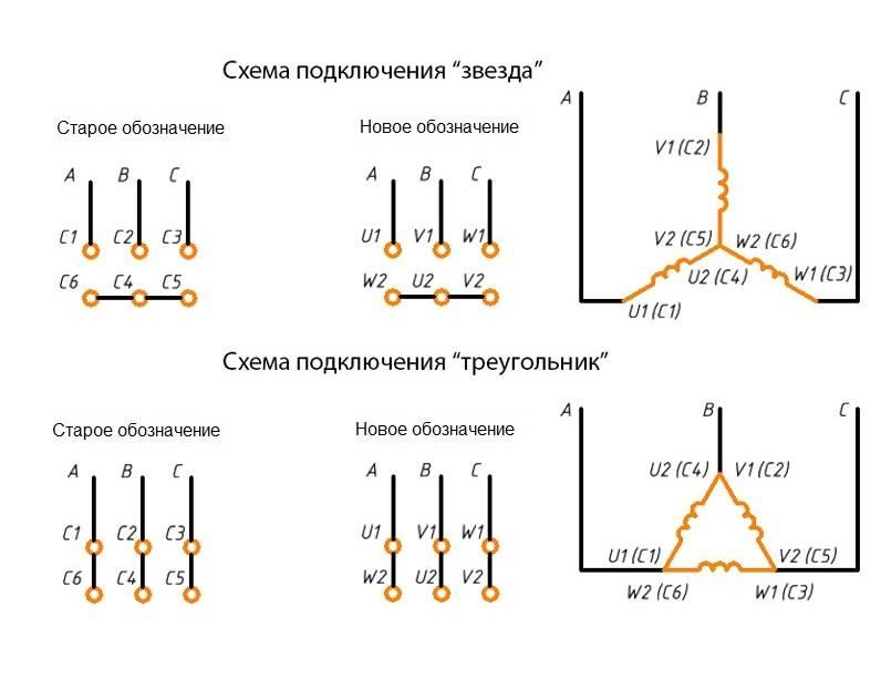 Трехфазная розетка - устройство, виды раземов и схема подключения