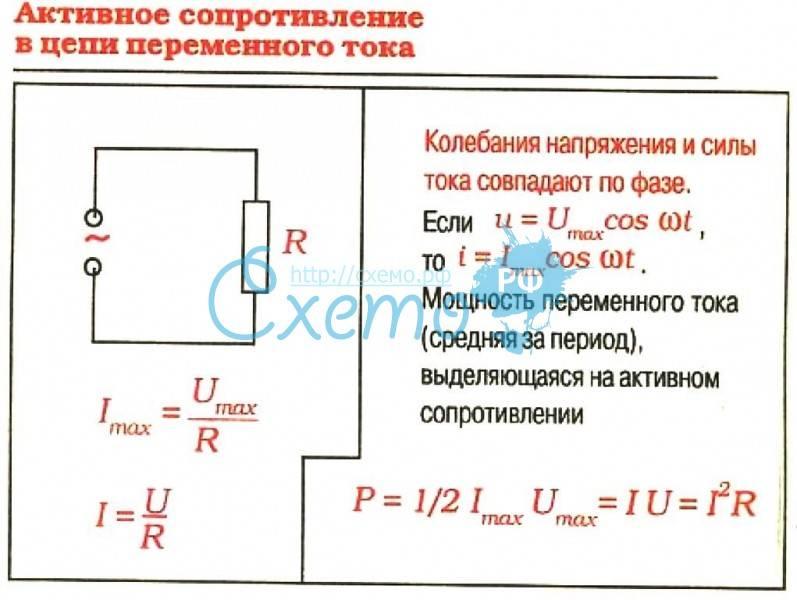 Активное сопротивление в цепи переменного тока: описание, формула