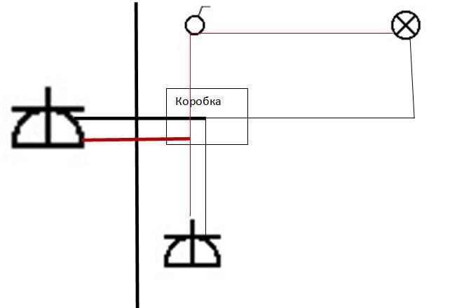 Как сделать освещение на лоджии. освещение на балконе: фото идеи, требования, инструкция монтажа