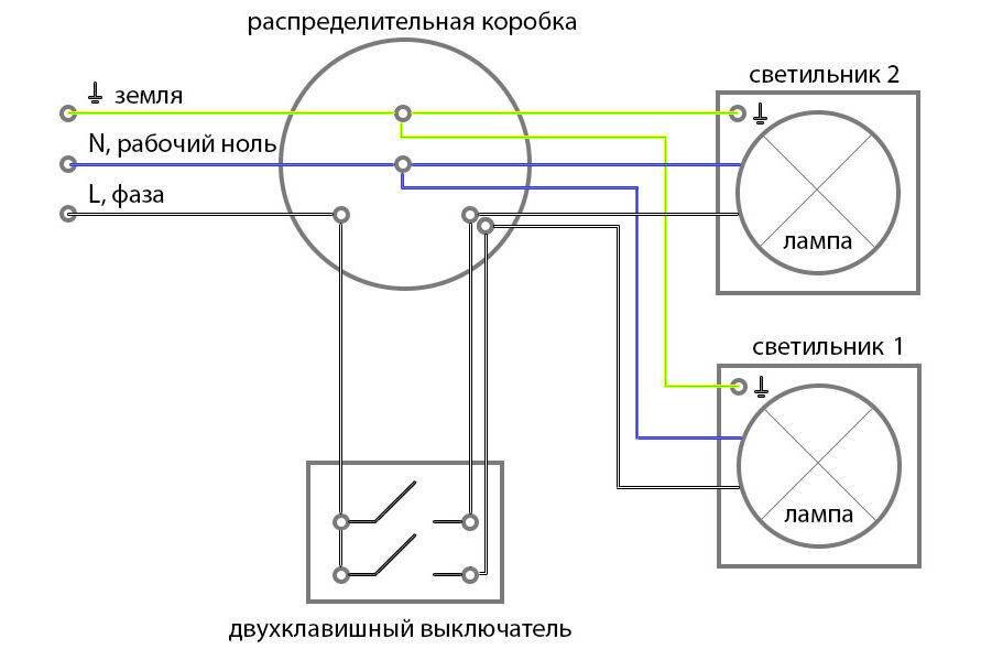 Как подключить бра с выключателем шнурком