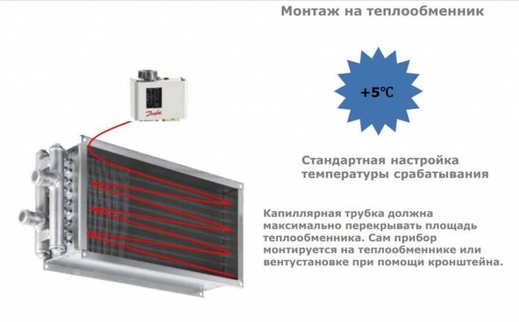 Терморегулятор для теплого пола: какой лучше выбрать — топ-11 лучших моделей