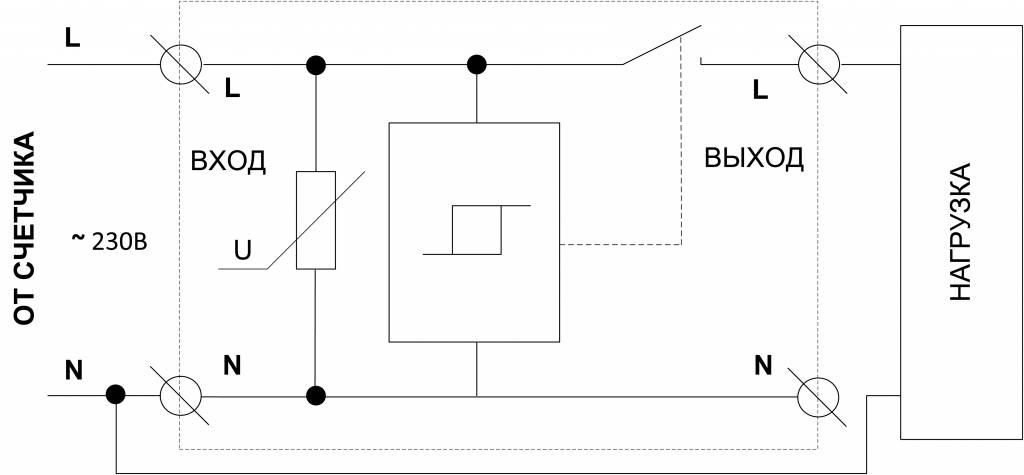 Умный дом и безопасность электропроводки с защитой узм-51м