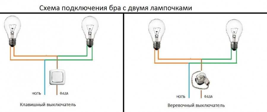 Подключение люстры к двойному выключателю: схема соединения с 2, 3, 4 проводами