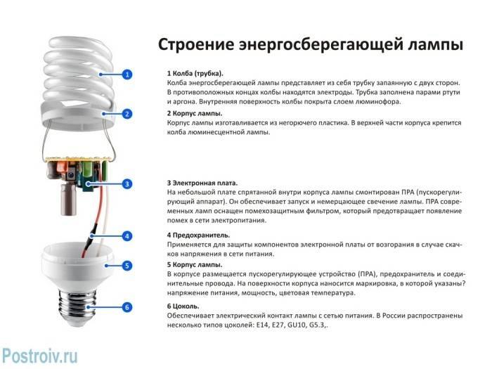 Схема энергосберегающей лампы на 220в разной мощности: устройство и особенности