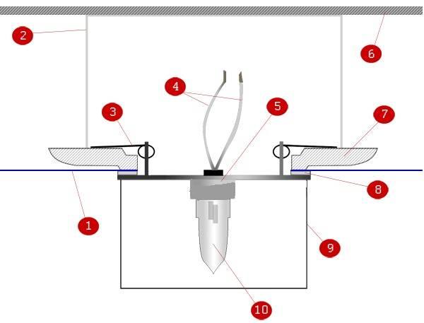 Как сделать встраиваемые светильники в потолок в доме и их монтаж своими руками: как выбрать и монтировать- обзор +видео