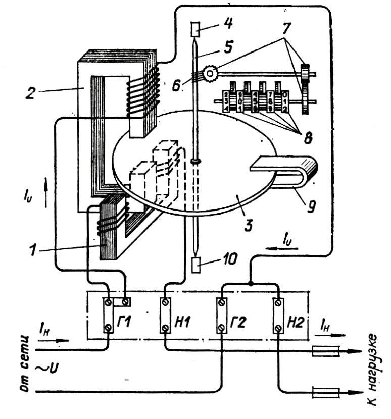 Устройство и принцип работы электросчетчика