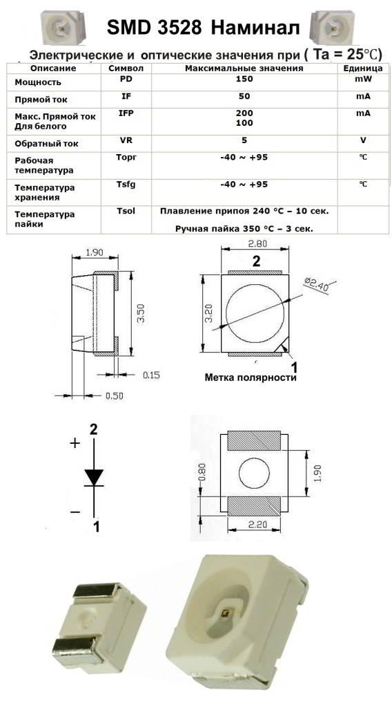 Светодиодная лента 5050 и 3528, отличие и характеристики - led свет
