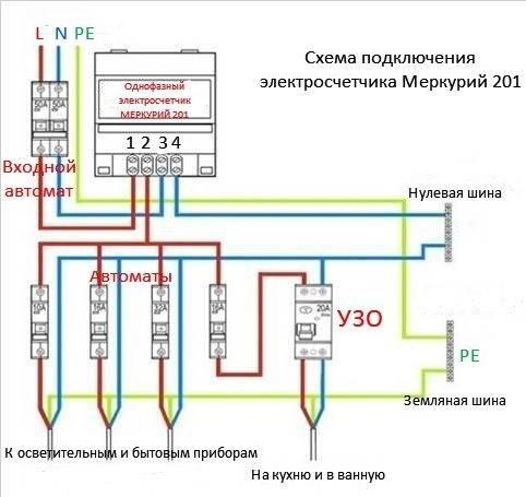 Счетчик меркурий 201: технические характеристики, требования