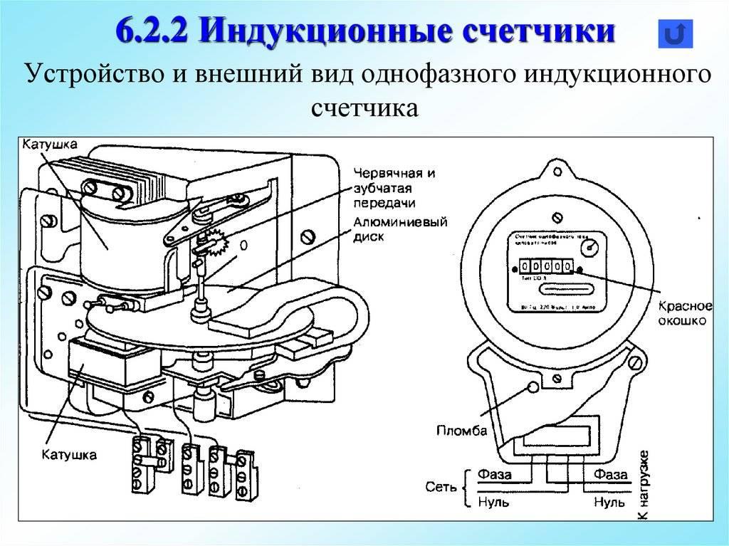 Схема подключение электросчетчика: как правильно установить счетчик