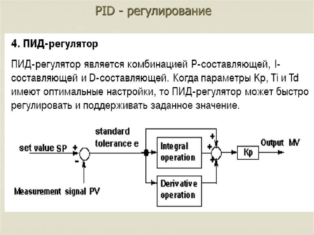 Что такое ПИД регулятор для чайников?