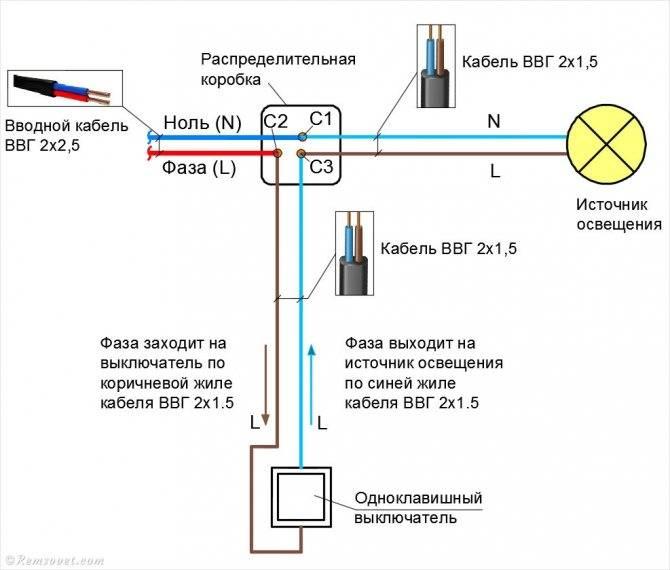Как подключить бра через выключатель - electrik-ufa.ru